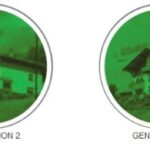 Difference Between Night Vision Generations